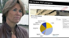 Faremo tar ikke selvkritikk for PSTs pengebruk